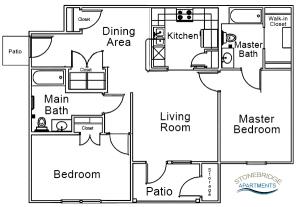 Stonebridge Apartments Jeffersonville, Indiana 2 bedroom apartment